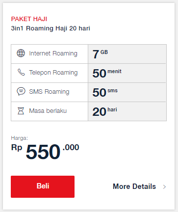 Paket Haji Telkomsel: 3in1 Roaming Haji 20 hari